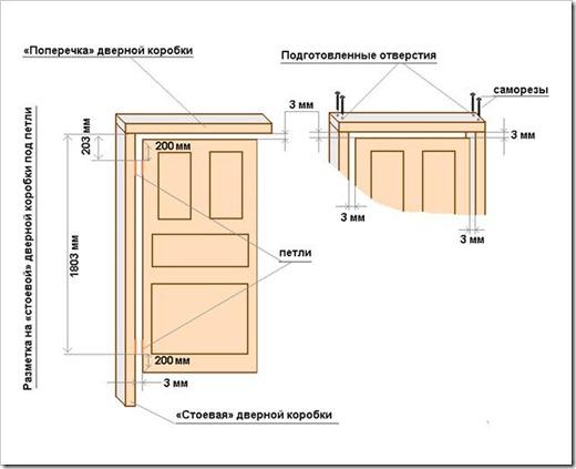 Зазоры при установке межкомнатных дверей