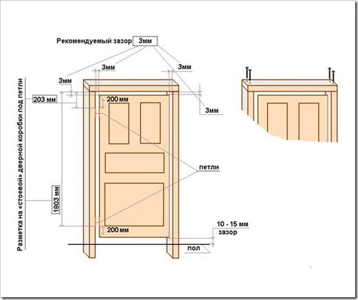 Установка деревянной двери с коробкой