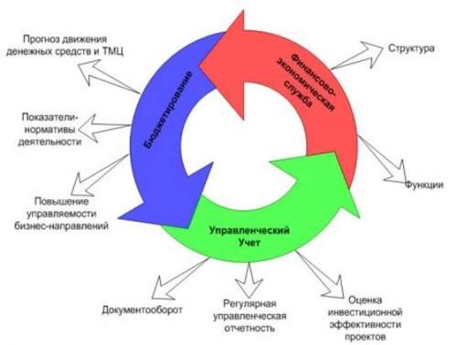 детальнее об антикризисном управлении