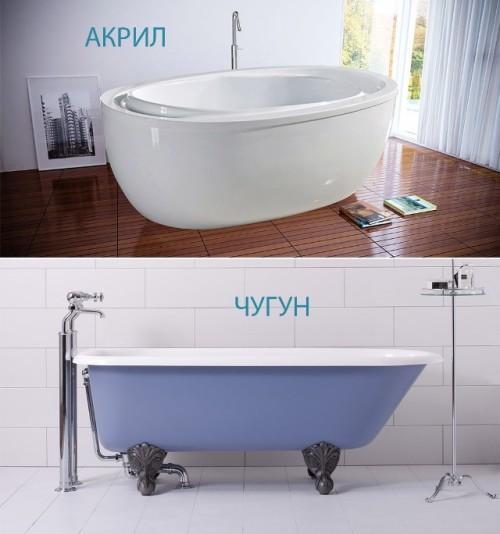 Выбираем ванну