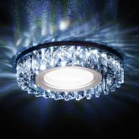 Что такое светодиодный светильник
