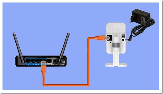 Соединяем роутер и камеру в одну систему