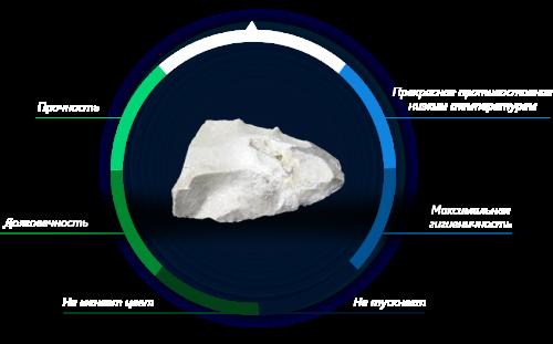 Как отличить натуральный мрамор от искусственного